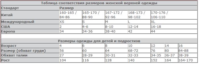 3059790_Poleznaya_informaciya (700x226, 84Kb)