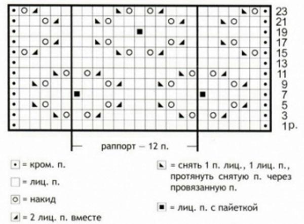 схема (600x441, 42Kb)