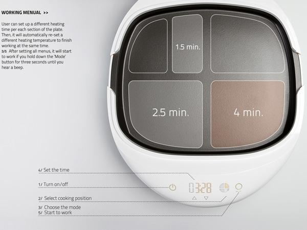 кухонные гаджеты Plate Cooker 3 (600x450, 132Kb)