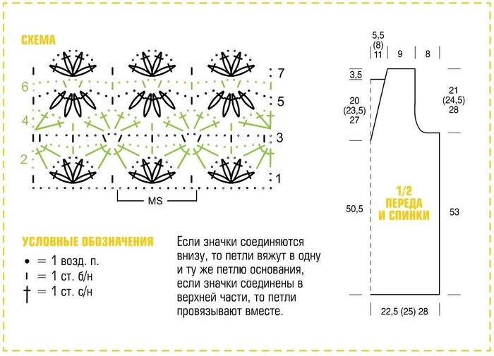 Описание вязания узора звездочки крючком