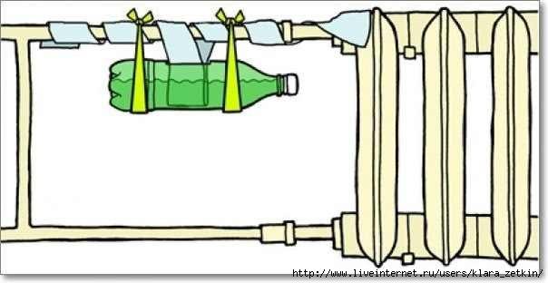 Как сделать увлажнитель воздуха из бутылки своими руками