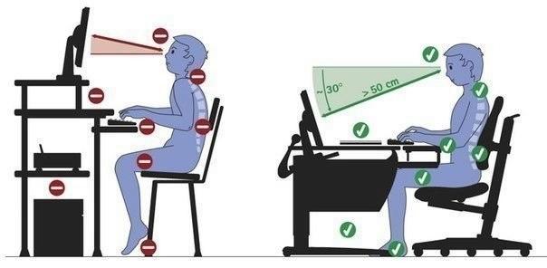 Как правильно сидеть за компьютером (604x296, 59Kb)