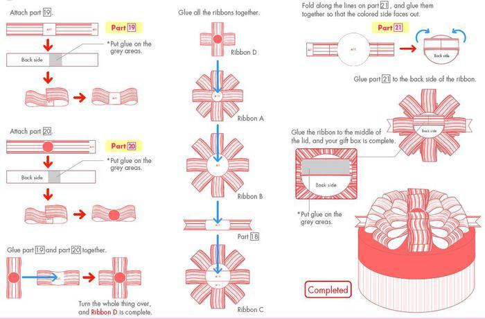 Подарочная коробка круглая из картона схема