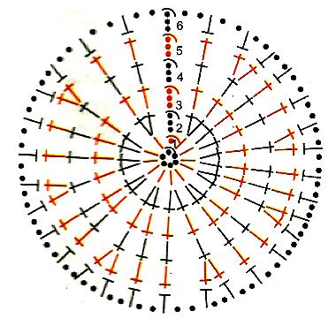 2-й ряд и последующие ряды