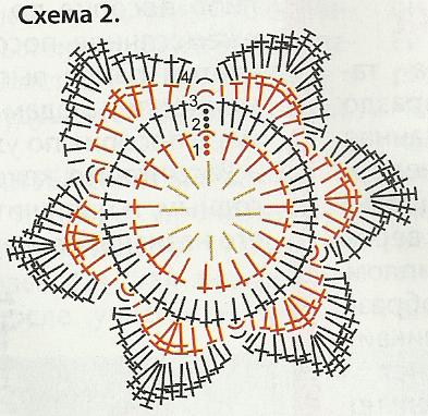 3 (393x382, 297Kb)