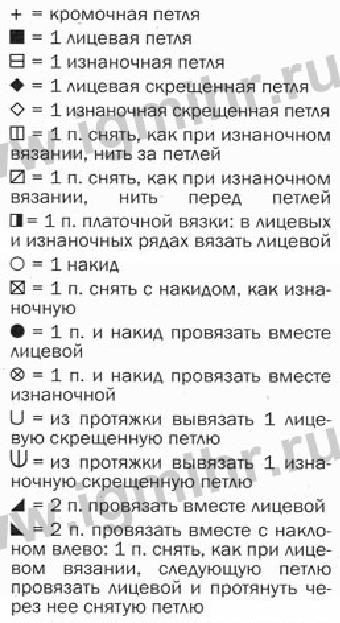 Uslovny-e-oboznacheniya-dlya-spits (340x623, 122Kb)