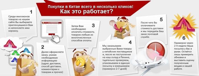 Pokoopka.com – сайт Таобао на русском языке! (6) (700x267, 126Kb)