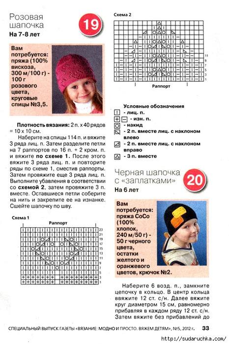 Вязание летних шапок 6