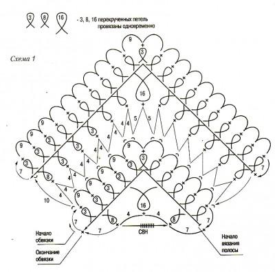 img012-kopiya-3-400x396 ������ (400x396, 44Kb)