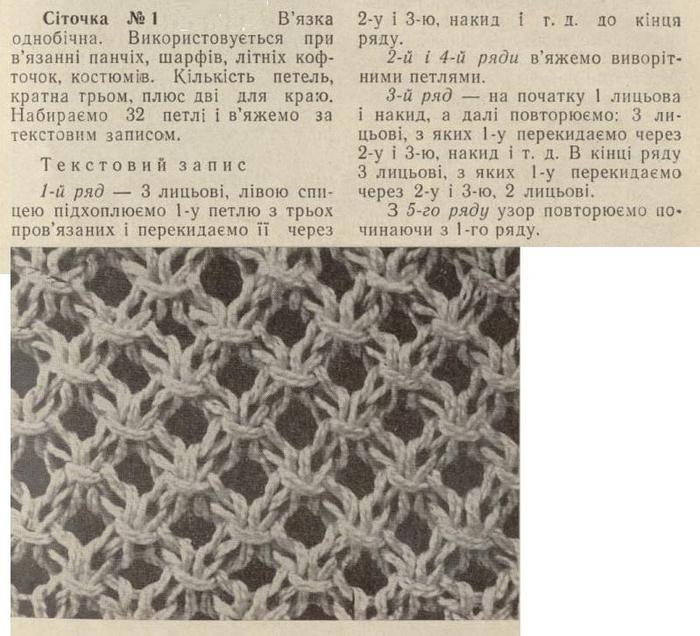 Ажурное вязание на спицах сеткой 104