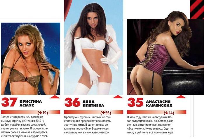 Топ 100 сексуальных девушек по версии журнала maxim
