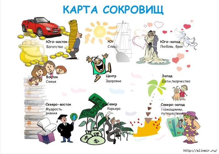 1385203416_karta_sokrovisch (700x493, 186Kb)