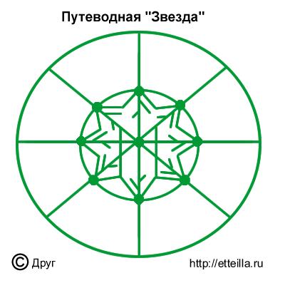 Putevodnaya_Zvezda (400x397, 92Kb)