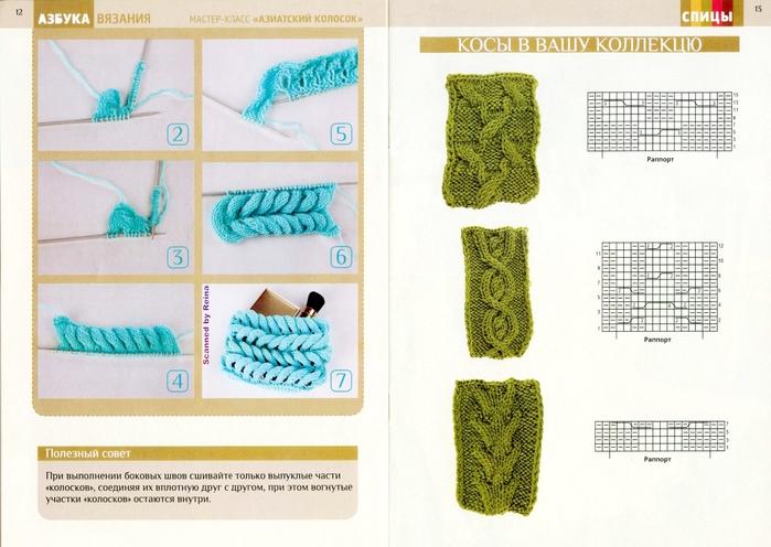Подробнее вязания кос спицами
