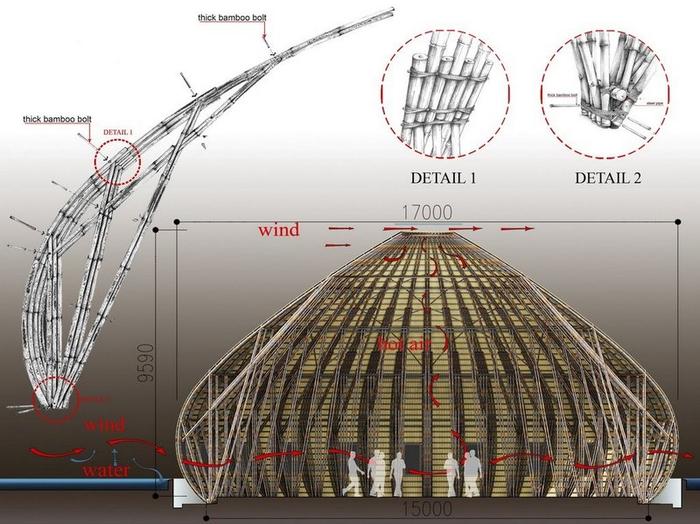 здание из бамбука фото 9 (700x524, 309Kb)