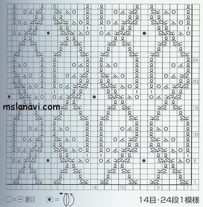 Ажурный узор спицами №5