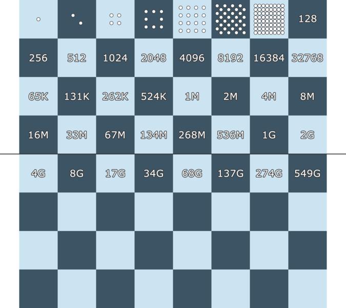 притча про шахматы и пшеницу (675x600, 77Kb)