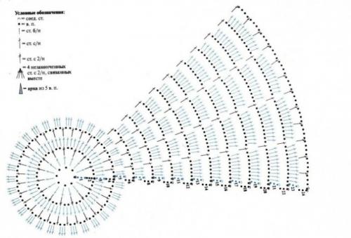 shema-500x339 (500x339, 107Kb)