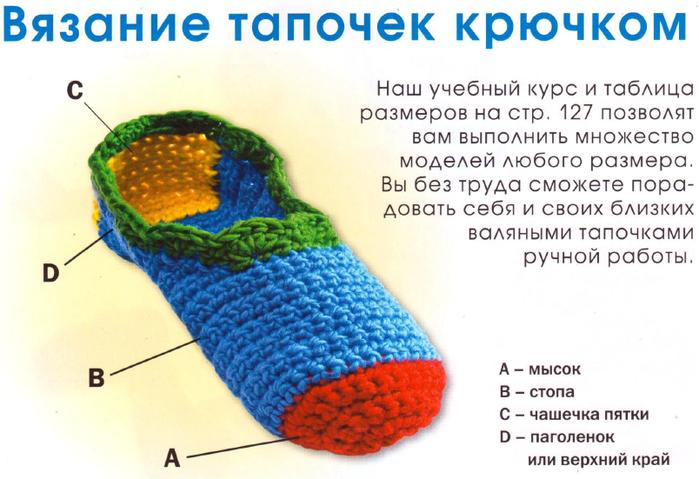 Вязание крючком для начинающих женские тапочки6