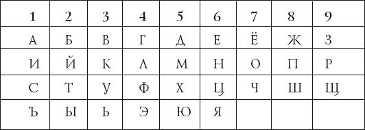 таблица (532x190, 6Kb)