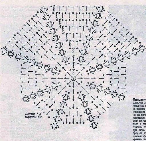 На стул крючком схемы вязания
