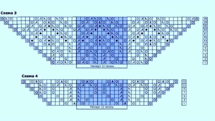 Корзина крючком схемы и описание