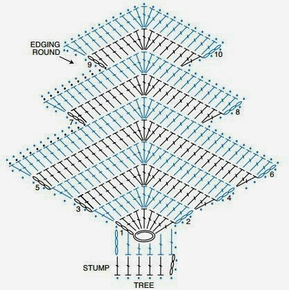 елка схема (417x418, 52Kb)