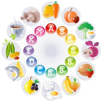 vitaminar (400x400, 27Kb)