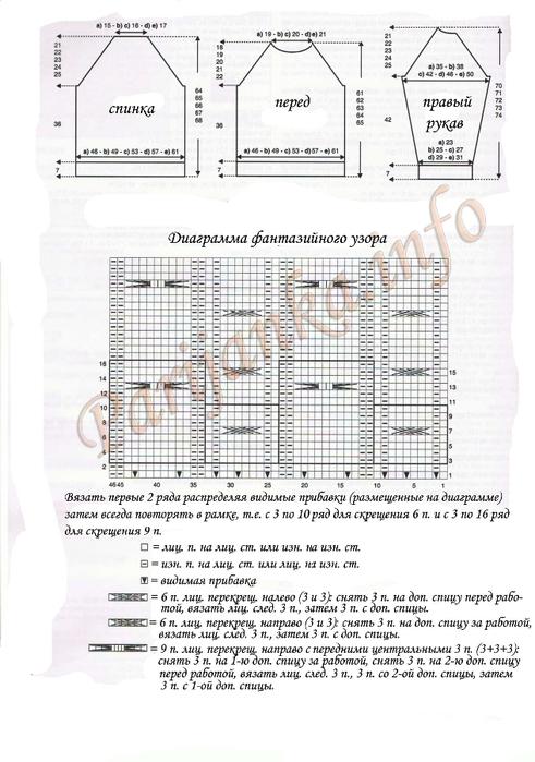 выкройка и диаграмма (491x700, 215Kb)