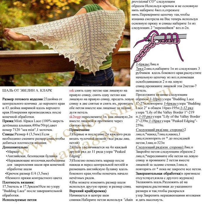 Вязание платка на спицах с