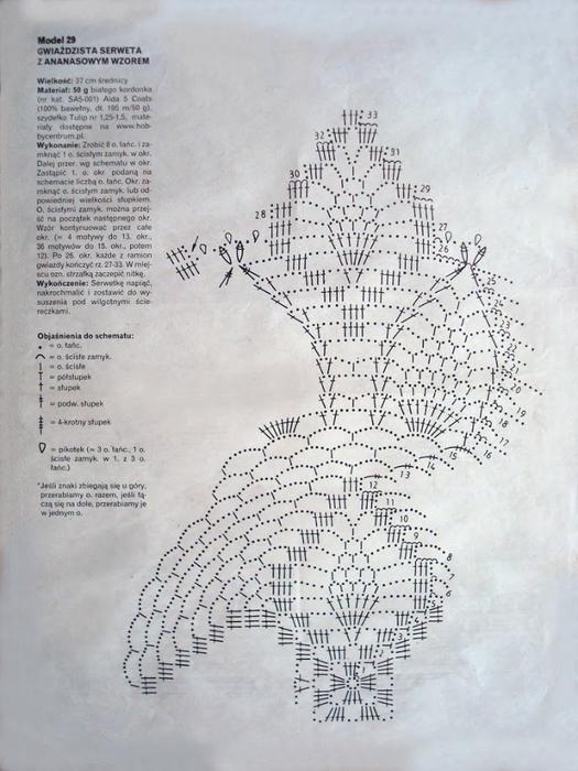 Круглая салфетка крючком узором АНАНАС (6) (525x700, 260Kb)
