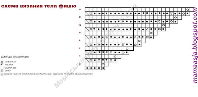фишю1схема (640x314, 96Kb)