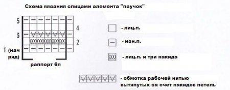 1339484788_shema-vyazaniya-uzora (450x177, 15Kb)
