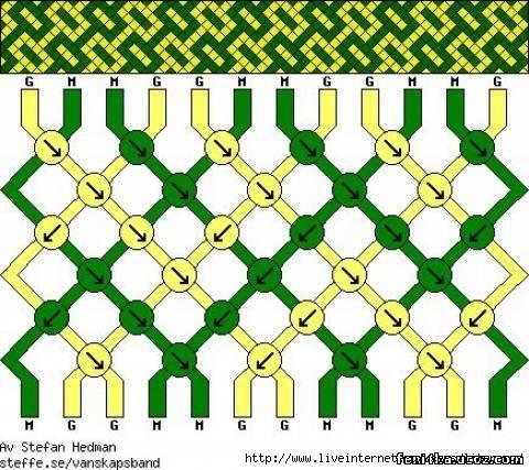 Схема плетение фенечки сердце