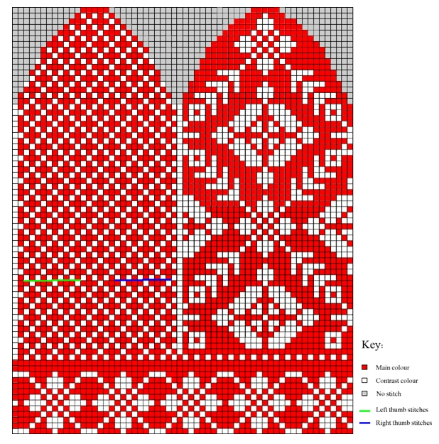 wintercottagechart (618x625, 501Kb)