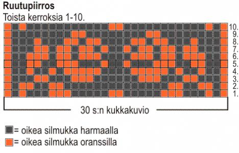 full_1012_sukkamestari_velj_kukkasukat_ruutu (468x301, 129Kb)