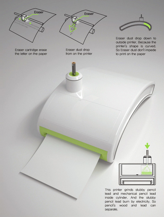 4027137_pencil_printer2 (529x700, 94Kb)