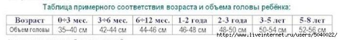 таблица_окружность-головы_2 (700x83, 45Kb)
