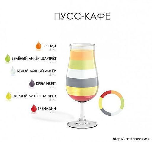 Напитки к Новому году!