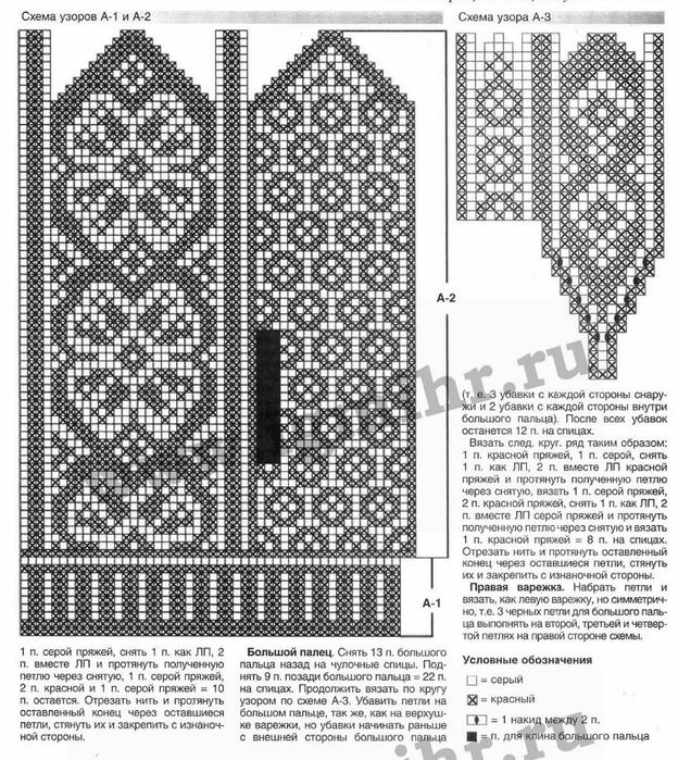 Схемы вязания спицами узор для варежек схемы