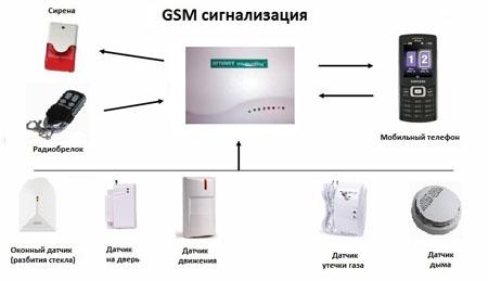 Схема (450x259, 31Kb)