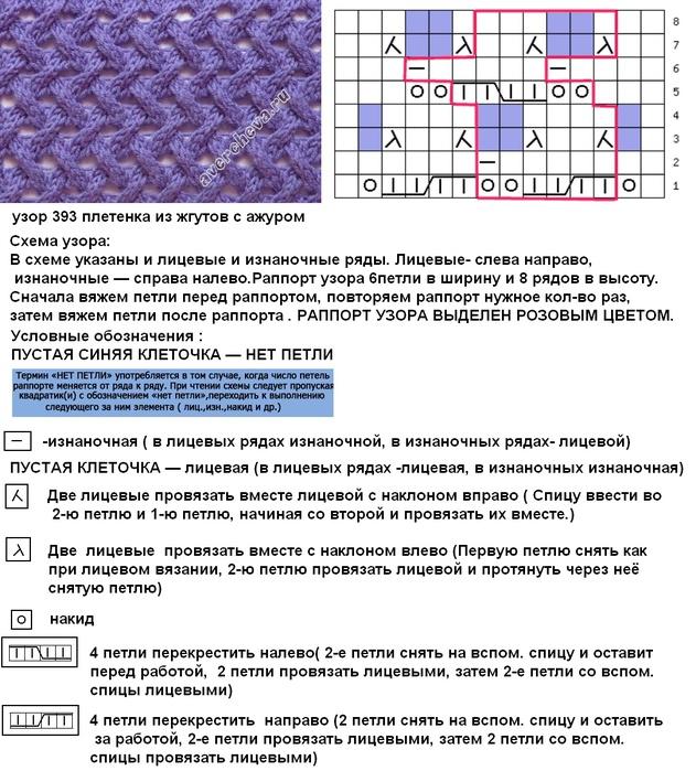 Узор и схема вязания спицами плетенка 356
