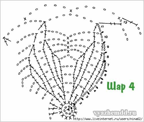 Схемы вязания елочных шаров крючком схемы