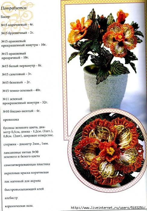 Мастер класс цветы,деревья