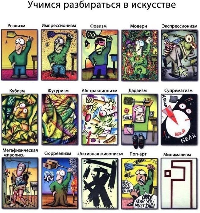 направления в искусстве