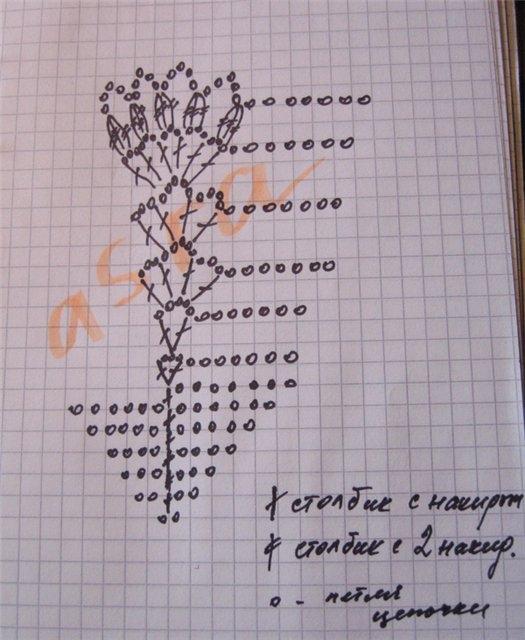 Вязаные коврики крючком интересные модели схемы и