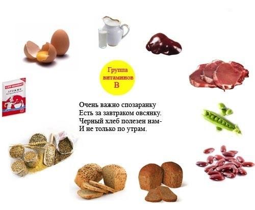 витамин группы В (500x412, 48Kb)