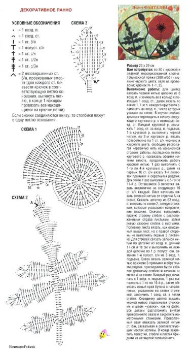 Условные обозначения для схем узоров вязания спицами 91