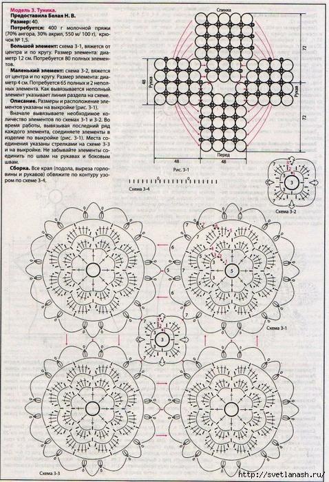 Туники из мотивов крючком фото схемы