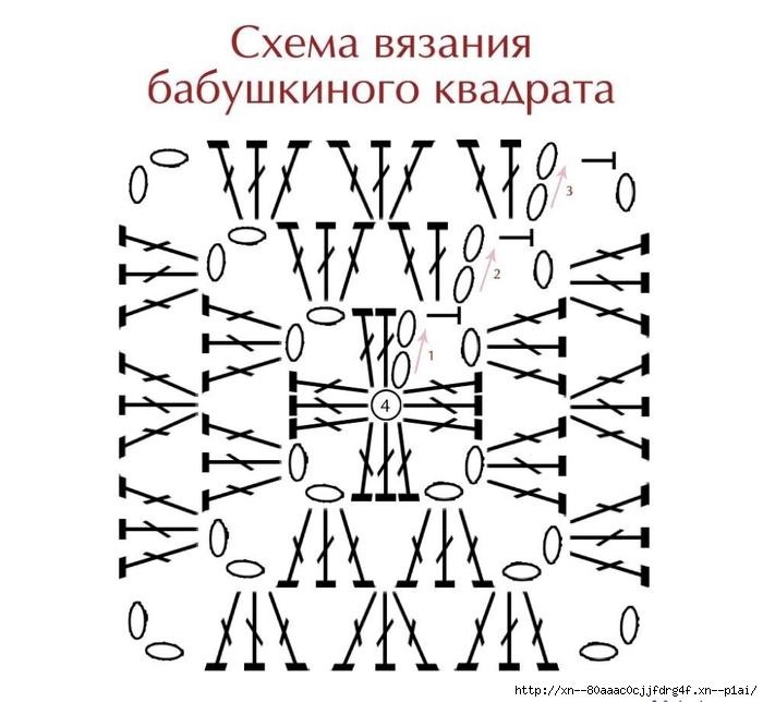 Бабушкин квадрат схемы